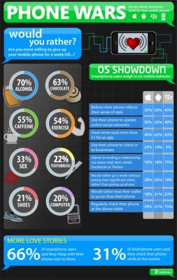 infographic_phonewars_lrg.jpg