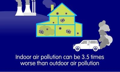 indoor-air-pollution-is-35-times-worse-than-outdoor-air-crop.jpg