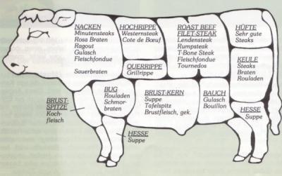 fleisch-schnitt.jpg